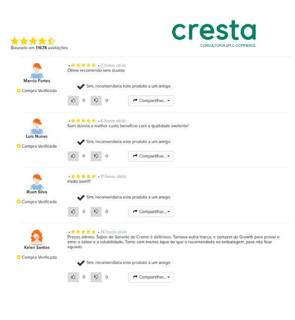 Exemplo avaliações loja online